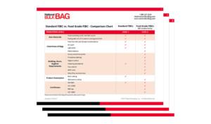 Food Grade Bulk Bags - BRC Certified Facilities - National
